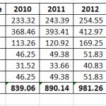 Składki na ZUS w Polsce i Irlandii